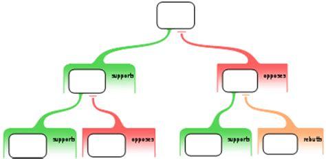 Argumentative essay: Online education hironori0121